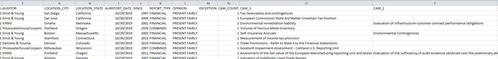 CAM_summary